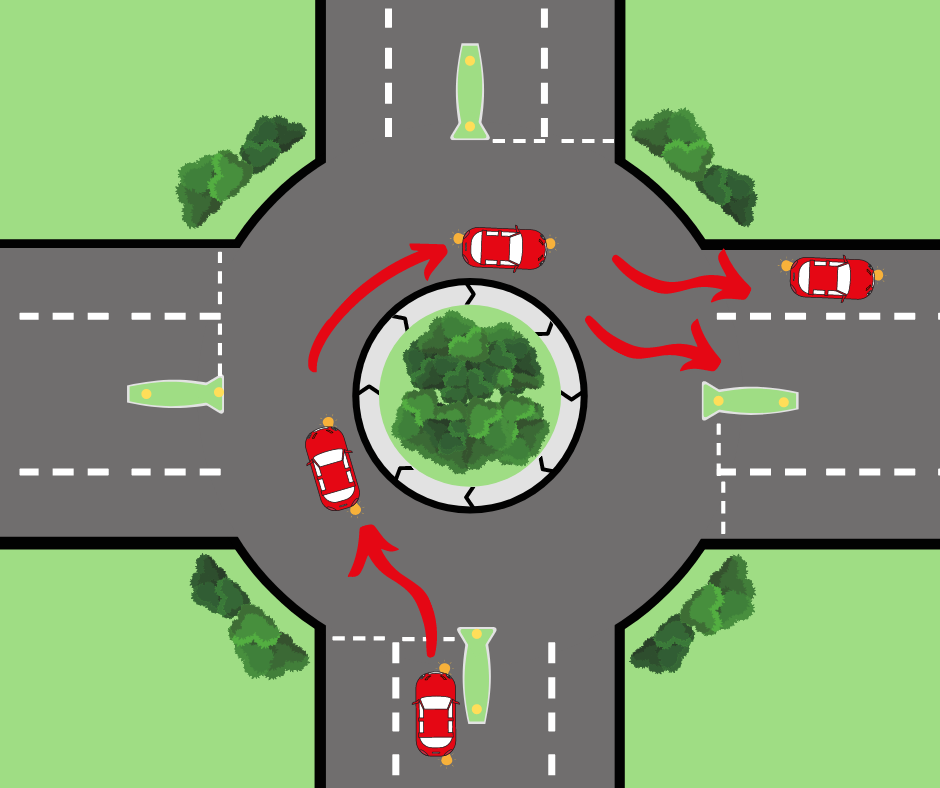 Roundabout turning right